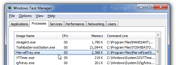 Windows Task Manager with MarvellTray