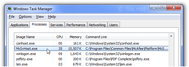 Windows Task Manager with McSvHost