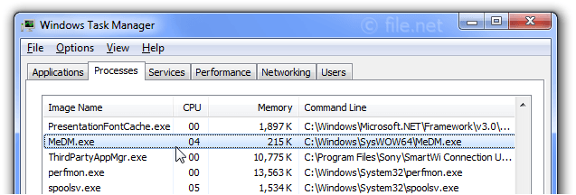 Windows Task Manager with MeDM