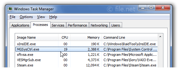 Windows Task Manager with MGSysCtrl