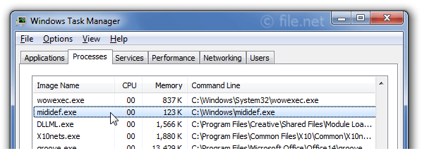 Windows Task Manager with MIDIDef