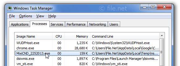 Windows Task Manager with MixiCND_2252013