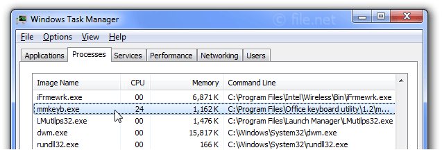Windows Task Manager with mmkeyb