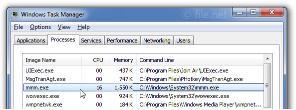 Windows Task Manager with mmm
