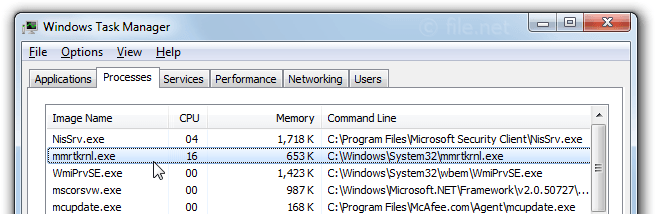 Windows Task Manager with mmrtkrnl