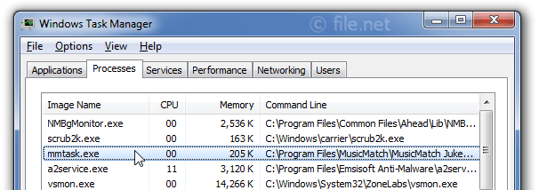 Windows Task Manager with mmtask