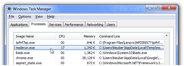 Windows Task Manager with msderun