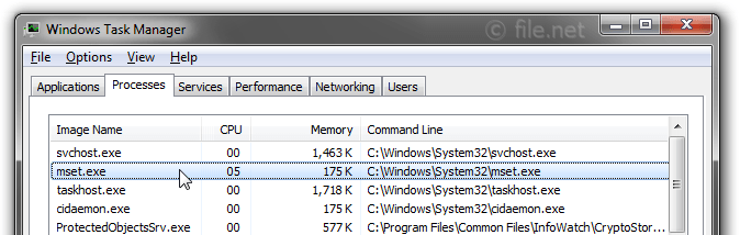 Windows Task Manager with mset