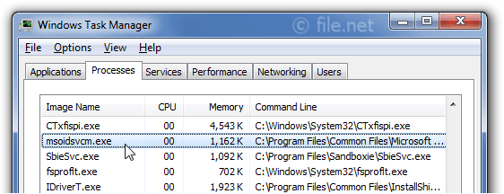 Windows Task Manager with msoidsvcm