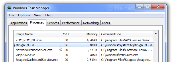Windows Task Manager with Mxvgautil