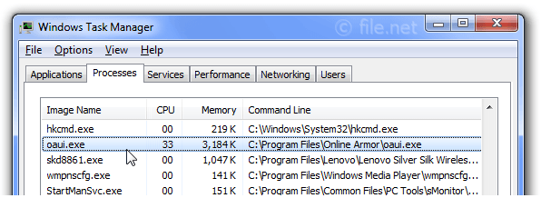 Windows Task Manager with oaui