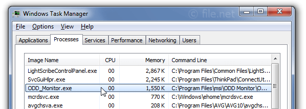 Windows Task Manager with ODD_Monitor