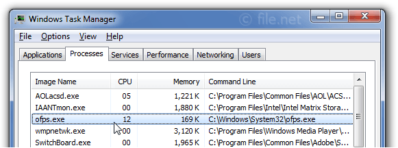 Windows Task Manager with ofps