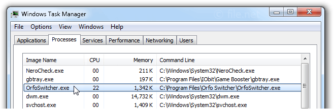 Windows Task Manager with orfoswitcher