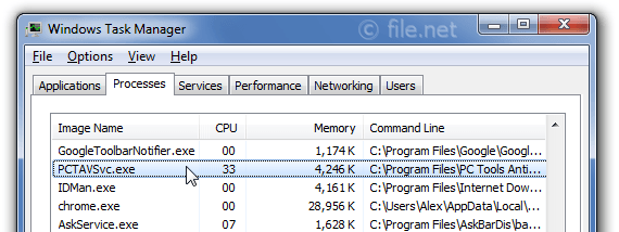 Windows Task Manager with PCTAVSvc