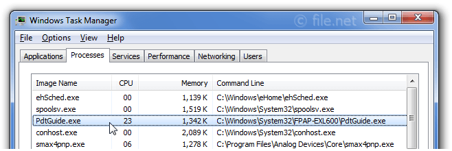 Windows Task Manager with PdtGuide
