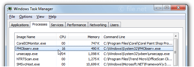 Windows Task Manager with PMObserv