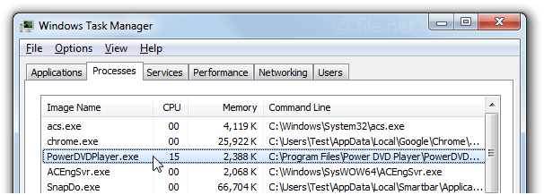 Windows Task Manager with PowerDVDPlayer