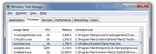 Windows Task Manager with prevhost