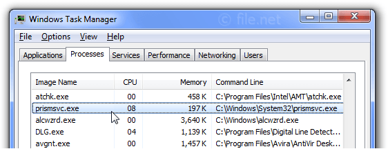 Windows Task Manager with prismsvc