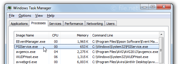 Windows Task Manager with PSIService