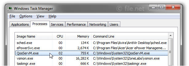 Windows Task Manager with QosServM