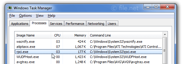 Windows Task Manager with rpci