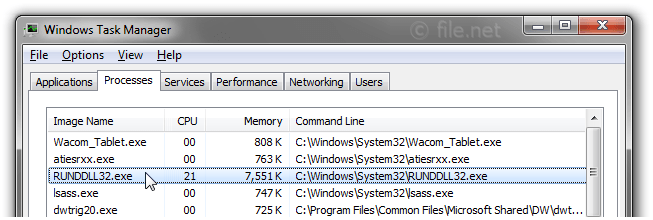 Windows Task Manager with RUNDDLL32