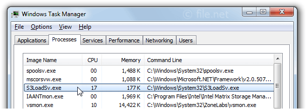 Windows Task Manager with S3LoadSv