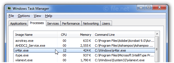 Windows Task Manager with s4tsr