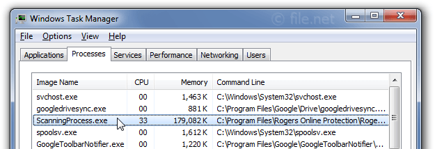Windows Task Manager with ScanningProcess