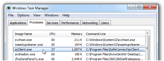Windows Task Manager with scclient