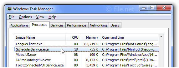 Windows Task Manager with SchedulerService