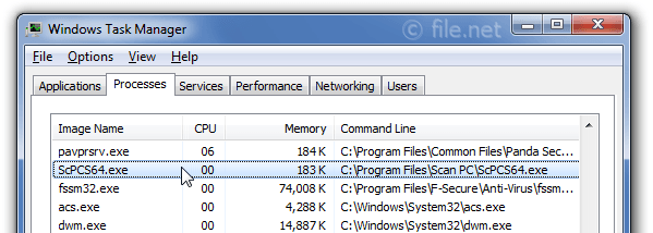 Windows Task Manager with ScPCS64