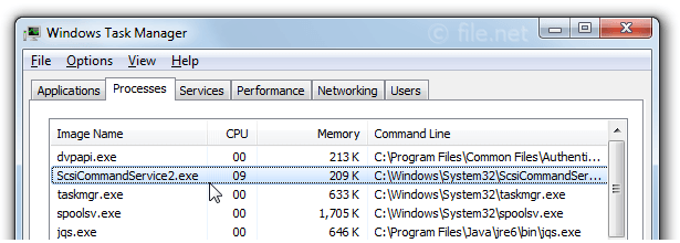 Windows Task Manager with ScsiCommandService2