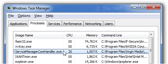 Windows Task Manager with ServiceManagerComHandler