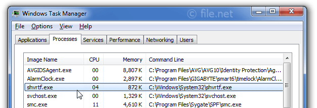 Windows Task Manager with shvrtf
