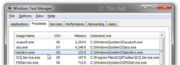 Windows Task Manager with siswlsvc