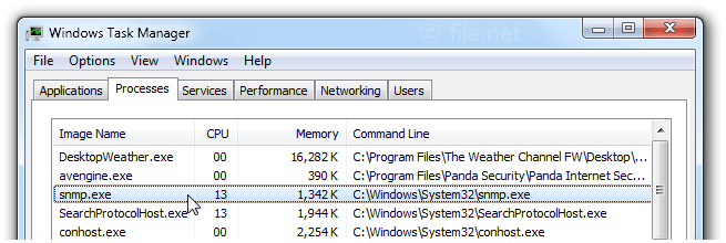 Windows Task Manager with snmp