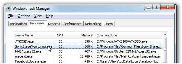 Windows Task Manager with SonicStageMonitoring