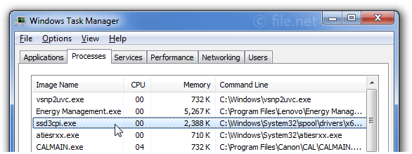 Windows Task Manager with ssd3cpi