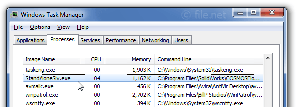 Windows Task Manager with StandAloneSlv