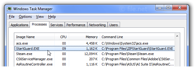 Windows Task Manager with StartGuard