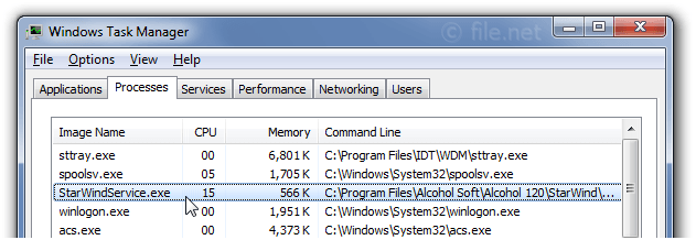 Windows Task Manager with StarWindService