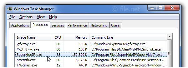 Windows Task Manager with SuperHideIP