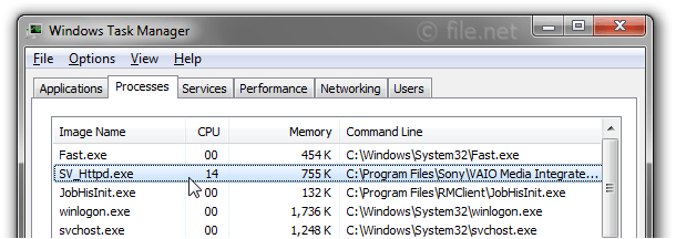 Windows Task Manager with SV_Httpd