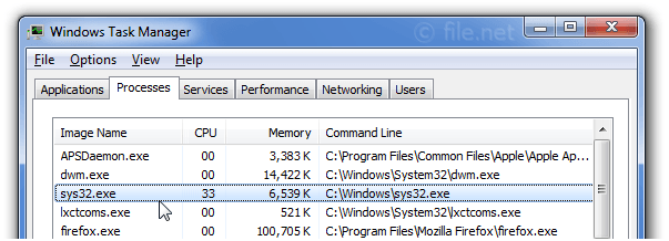 Windows Task Manager with Sys32
