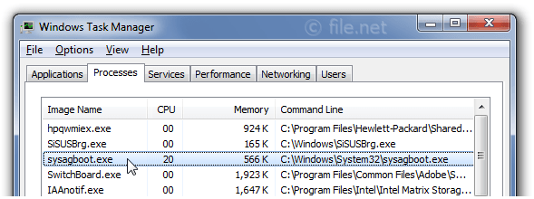 Windows Task Manager with sysagboot
