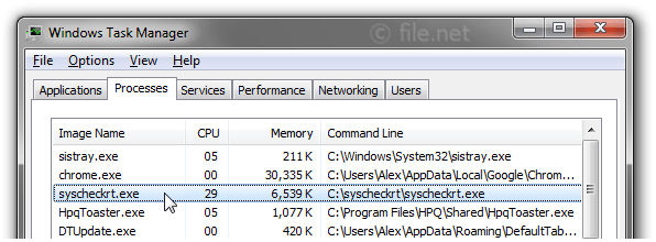 Windows Task Manager with syscheckrt