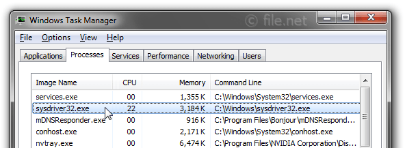 Windows Task Manager with sysdriver32